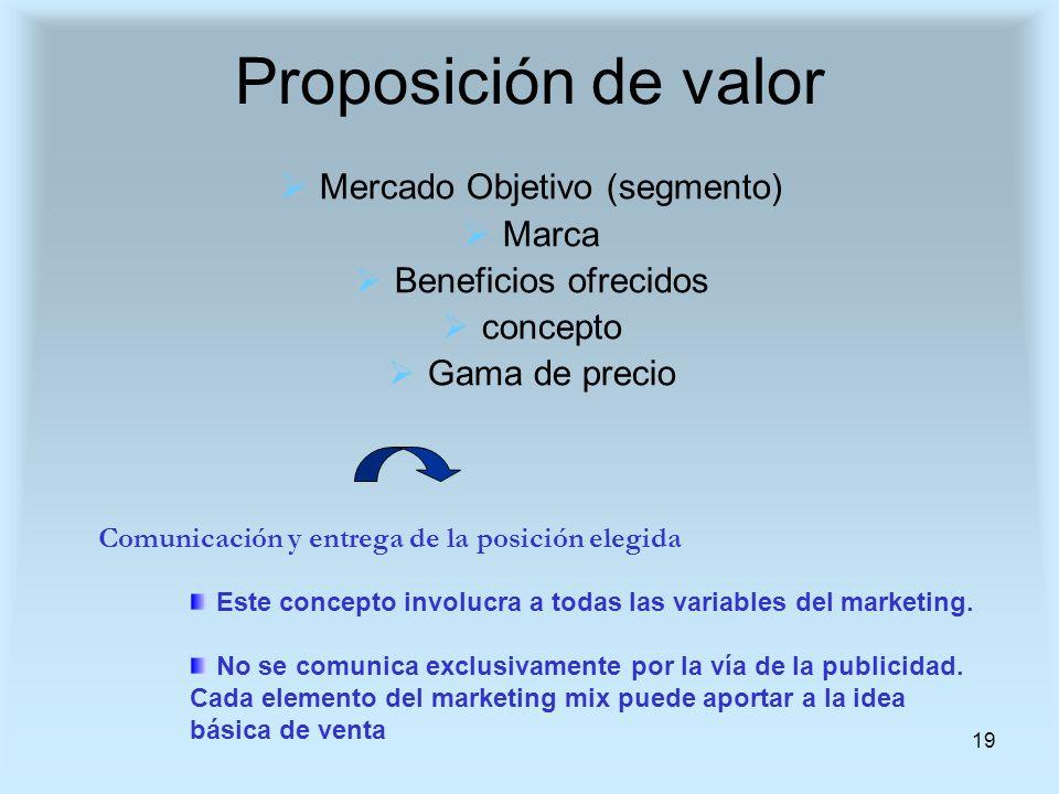 19 Proposición de valor Mercado Objetivo (segmento) Marca Beneficios ofrecidos concepto Gama de precio Comunicación y entrega de la posición elegida E