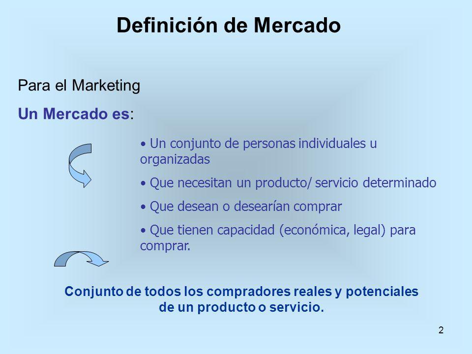 2 Definición de Mercado Para el Marketing Un Mercado es: Un conjunto de personas individuales u organizadas Que necesitan un producto/ servicio determ