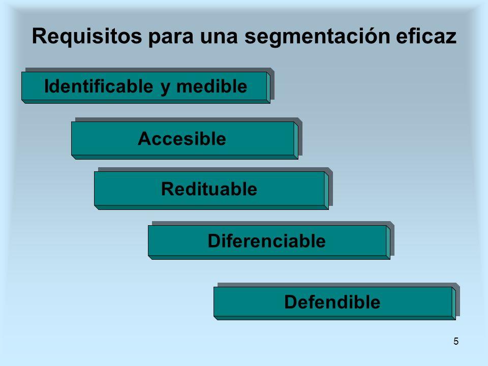 6 Pasos de la segmentación y posicionamiento del mercado 1.