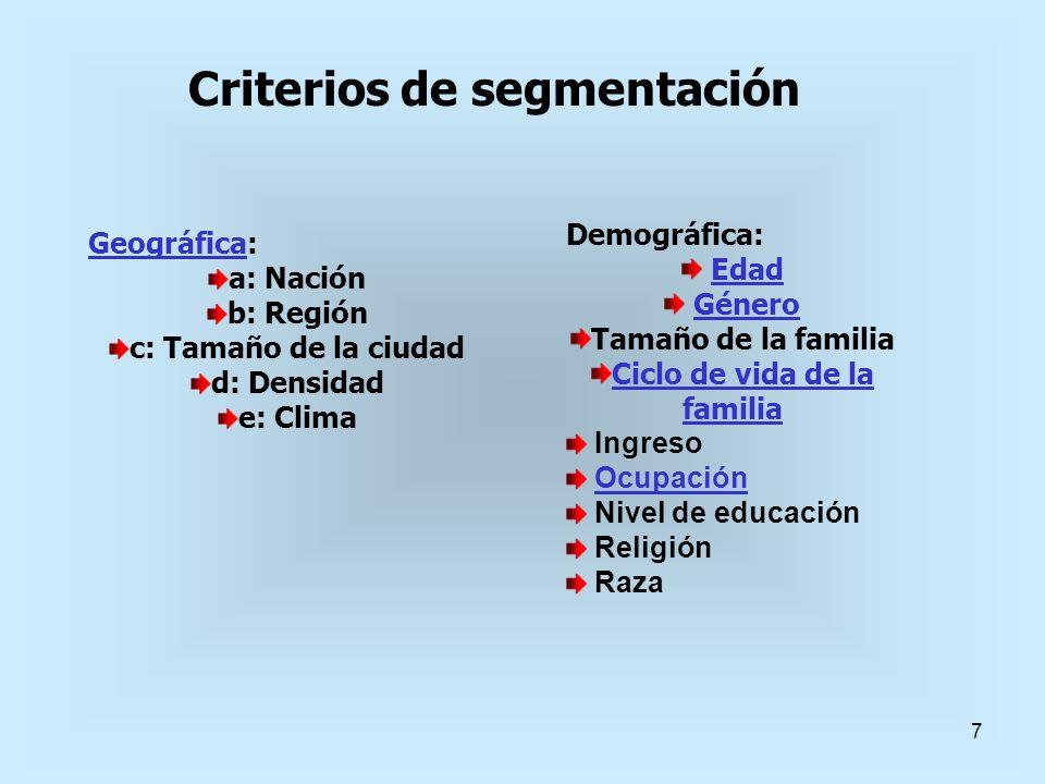 7 Criterios de segmentación GeográficaGeográfica: a: Nación b: Región c: Tamaño de la ciudad d: Densidad e: Clima Demográfica: Edad Género Tamaño de l