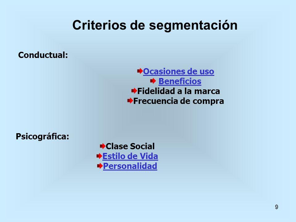 9 Psicográfica: Clase Social Estilo de Vida Personalidad Ocasiones de uso Beneficios Fidelidad a la marca Frecuencia de compra Conductual: Criterios d