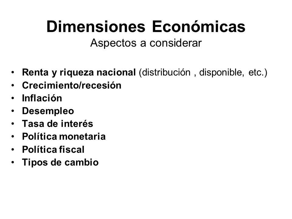 Dimensiones Económicas Aspectos a considerar Renta y riqueza nacional (distribución, disponible, etc.) Crecimiento/recesión Inflación Desempleo Tasa d