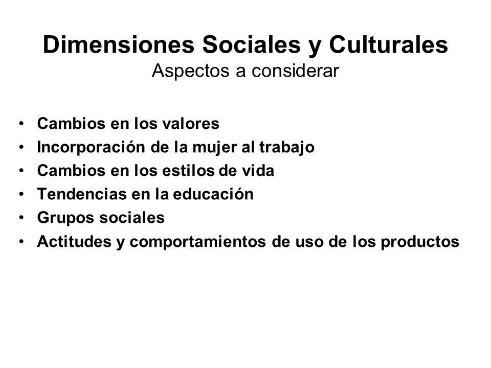 Dimensiones Sociales y Culturales Aspectos a considerar Cambios en los valores Incorporación de la mujer al trabajo Cambios en los estilos de vida Ten