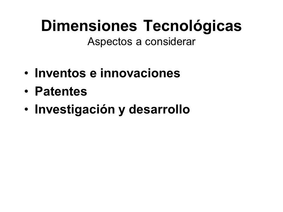 Dimensiones Tecnológicas Aspectos a considerar Inventos e innovaciones Patentes Investigación y desarrollo