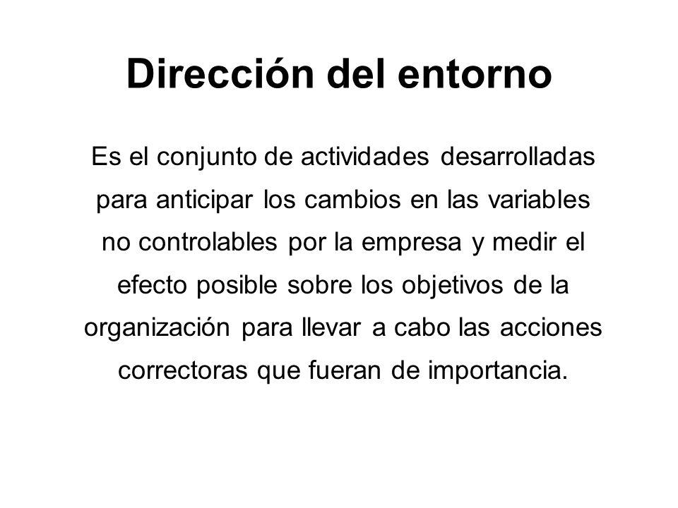 Dirección del entorno Es el conjunto de actividades desarrolladas para anticipar los cambios en las variables no controlables por la empresa y medir e