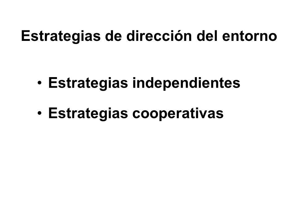 Estrategias de dirección del entorno Estrategias independientes Estrategias cooperativas