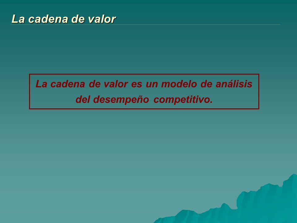 La cadena de valor La cadena de valor es un modelo de análisis del desempeño competitivo.