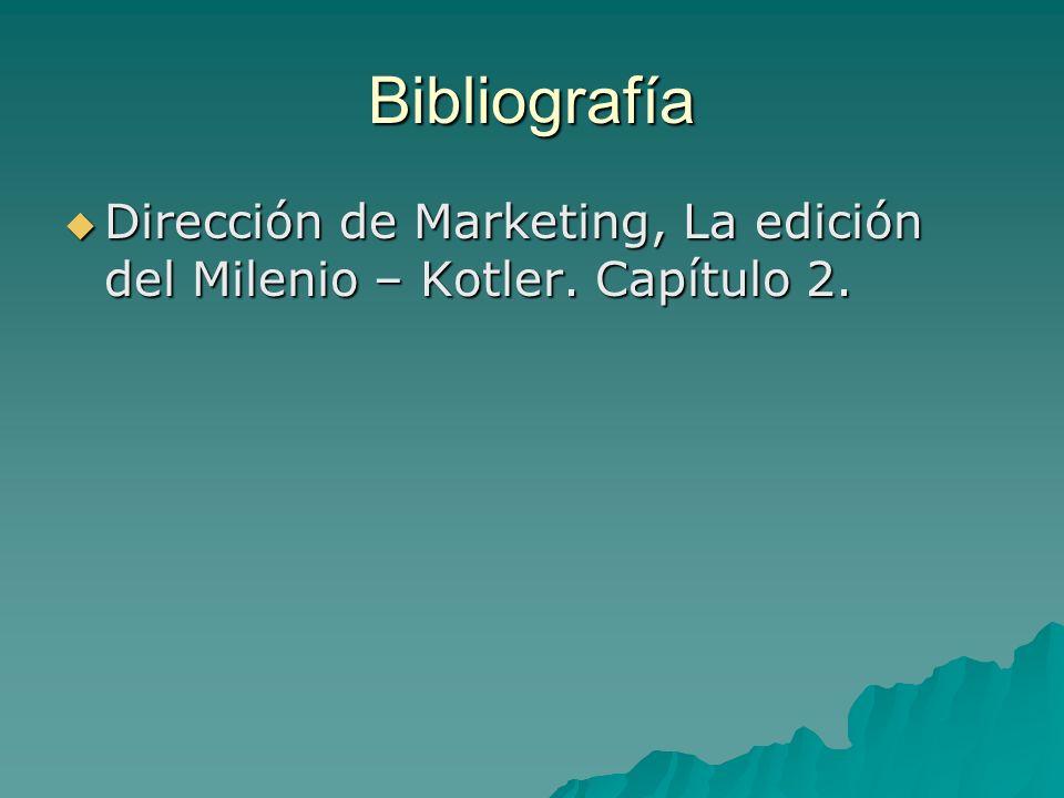 Bibliografía Dirección de Marketing, La edición del Milenio – Kotler. Capítulo 2. Dirección de Marketing, La edición del Milenio – Kotler. Capítulo 2.