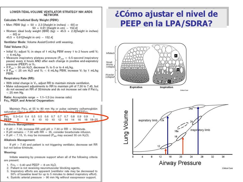 ¿Ventajas de la PEEP alta frente a niveles de PEEP convencionales?