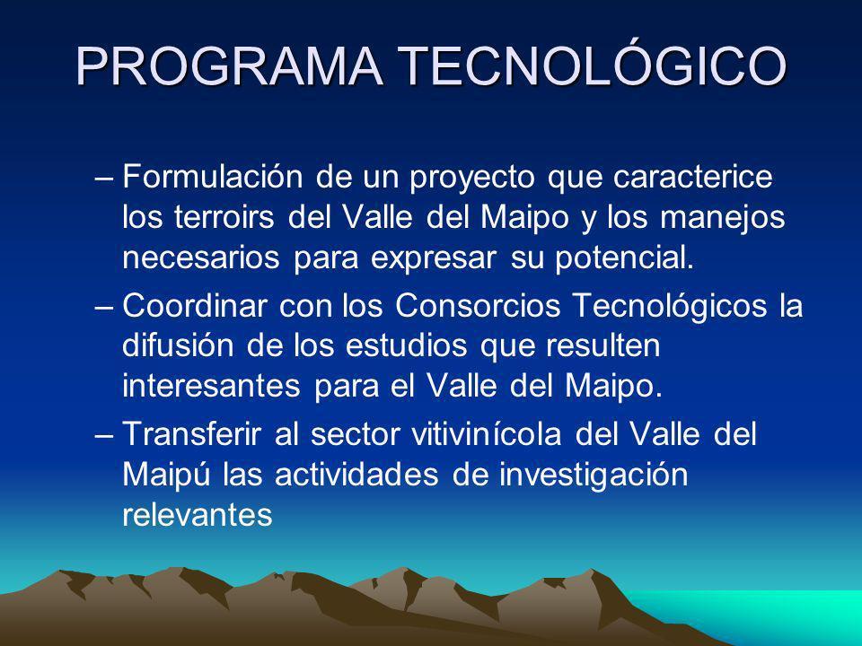 PROGRAMA TECNOLÓGICO –Formulación de un proyecto que caracterice los terroirs del Valle del Maipo y los manejos necesarios para expresar su potencial.