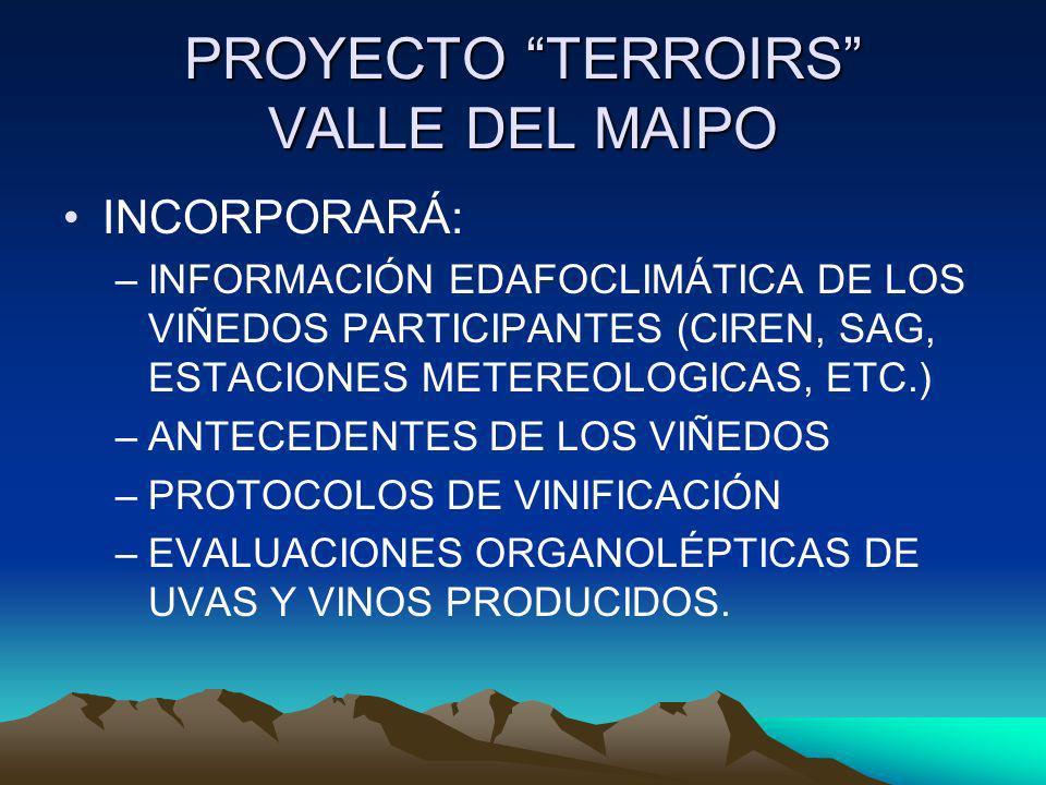 PROYECTO TERROIRS VALLE DEL MAIPO INCORPORARÁ: –INFORMACIÓN EDAFOCLIMÁTICA DE LOS VIÑEDOS PARTICIPANTES (CIREN, SAG, ESTACIONES METEREOLOGICAS, ETC.)