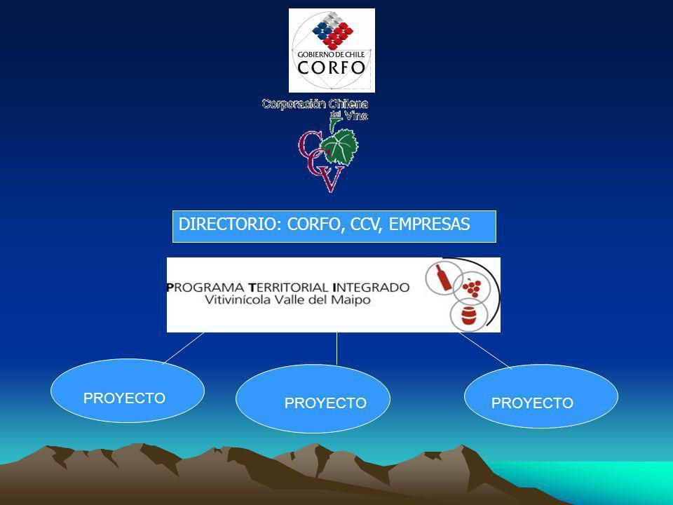 DIRECTORIO: CORFO, CCV, EMPRESAS PROYECTO