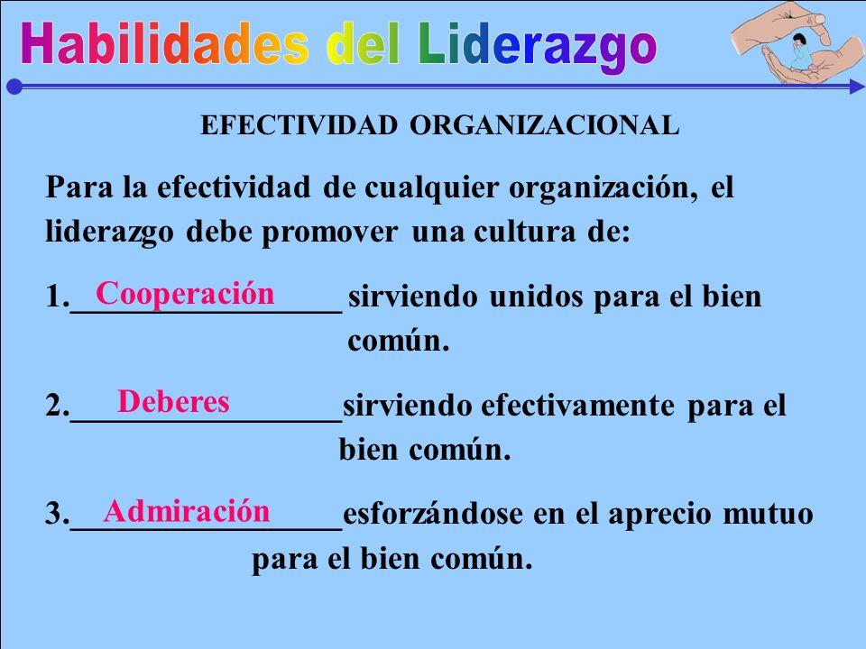 EFECTIVIDAD ORGANIZACIONAL Para la efectividad de cualquier organización, el liderazgo debe promover una cultura de: 1.________________ sirviendo unid