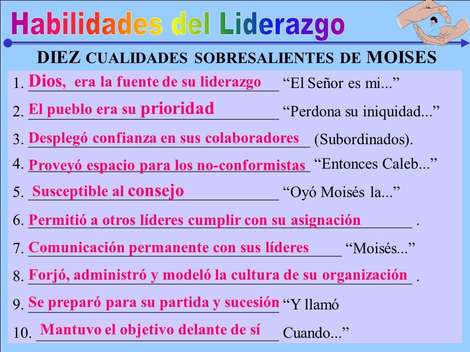 CARACTERISTICAS DEL LIDER SERVIDOR A.