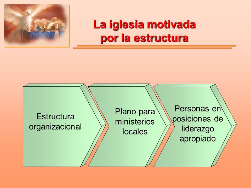 La iglesia motivada por la estructura Estructura organizacional Plano para ministerios locales Personas en posiciones de liderazgo apropiado