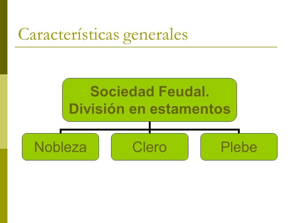 Características generales Sociedad Feudal. División en estamentos NoblezaCleroPlebe