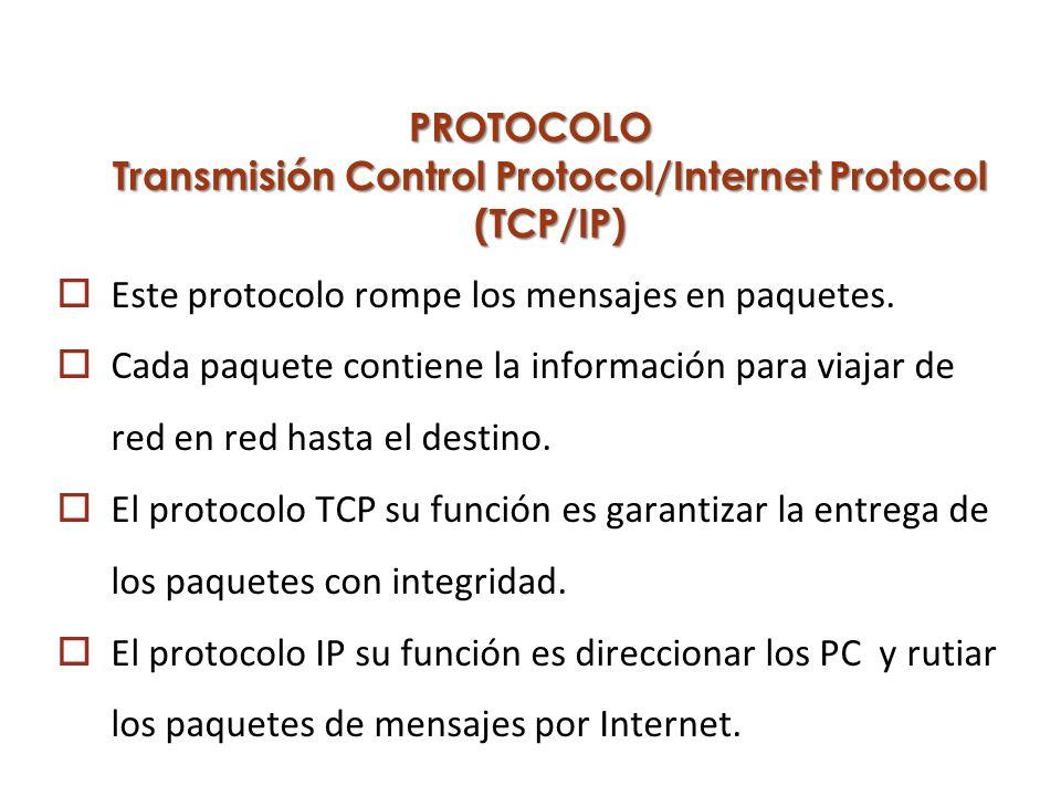 PROTOCOLO Transmisión Control Protocol/Internet Protocol (TCP/IP) Este protocolo rompe los mensajes en paquetes. Cada paquete contiene la información