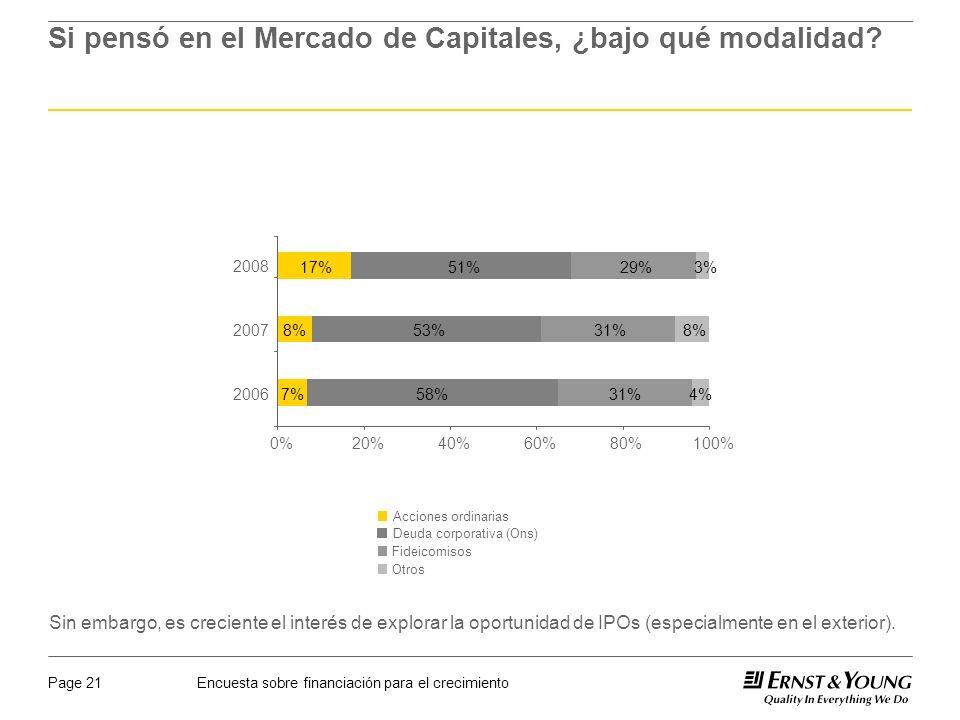 Encuesta sobre financiación para el crecimientoPage 21 Si pensó en el Mercado de Capitales, ¿bajo qué modalidad.