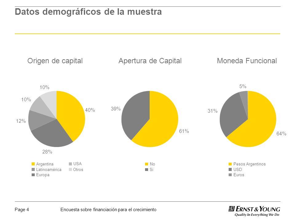 Encuesta sobre financiación para el crecimientoPage 4 Origen de capital Apertura de Capital Datos demográficos de la muestra Moneda Funcional 40% 28% 12% 10% Argentina Europa Latinoamérica USA Otros 61% 39% No Si 64% 31% 5% Pesos Argentinos USD Euros