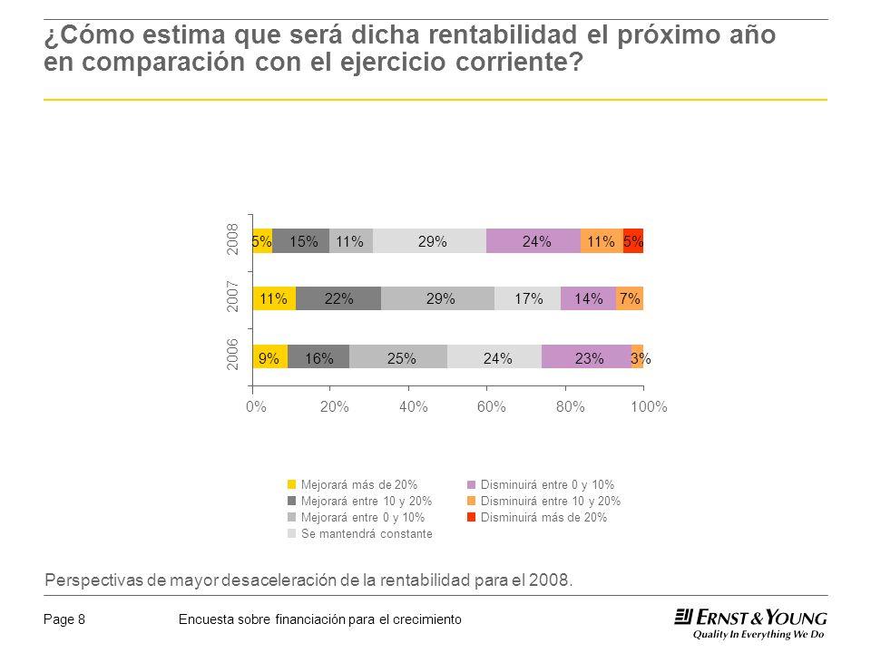 Encuesta sobre financiación para el crecimientoPage 19 ¿Qué barreras encuentra en el sistema financiero argentino para financiar sus proyectos.