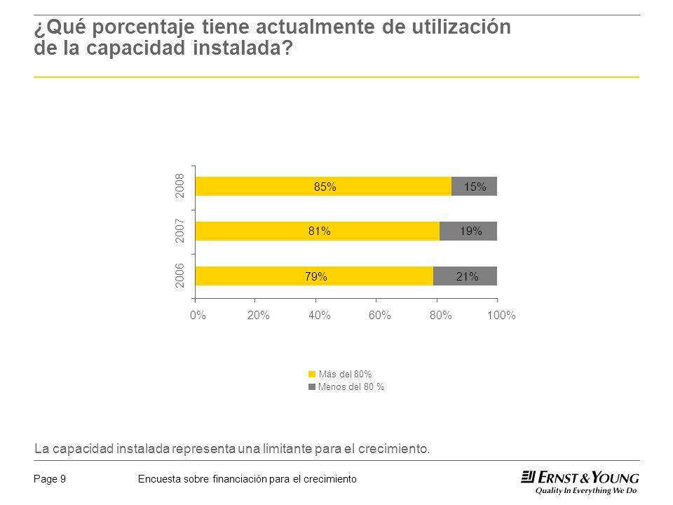 Encuesta sobre financiación para el crecimientoPage 9 ¿Qué porcentaje tiene actualmente de utilización de la capacidad instalada.