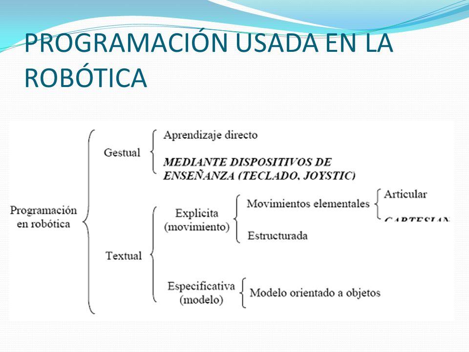 PROGRAMACIÓN USADA EN LA ROBÓTICA