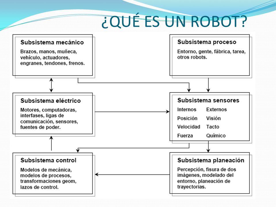 ¿QUÉ ES UN ROBOT?