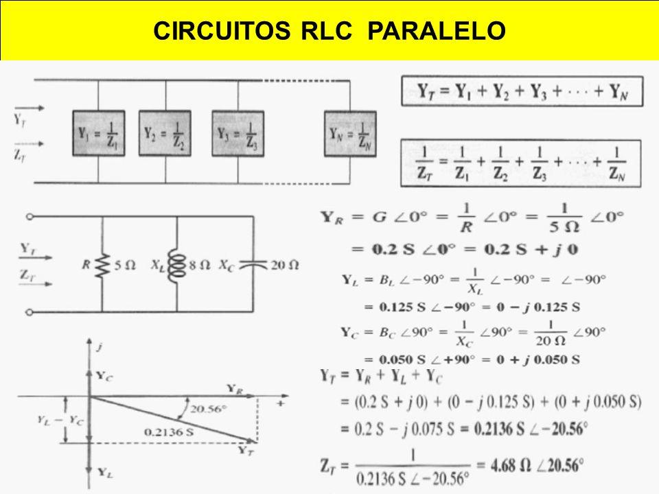 CIRCUITOS RLC PARALELO