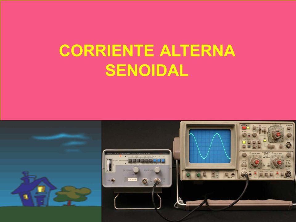 Generador de Corriente Alterna MHH (t) = 0 Sen( t)
