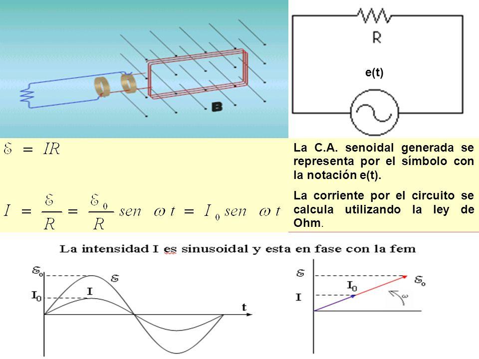La C.A. senoidal generada se representa por el símbolo con la notación e(t). La corriente por el circuito se calcula utilizando la ley de Ohm. e(t)