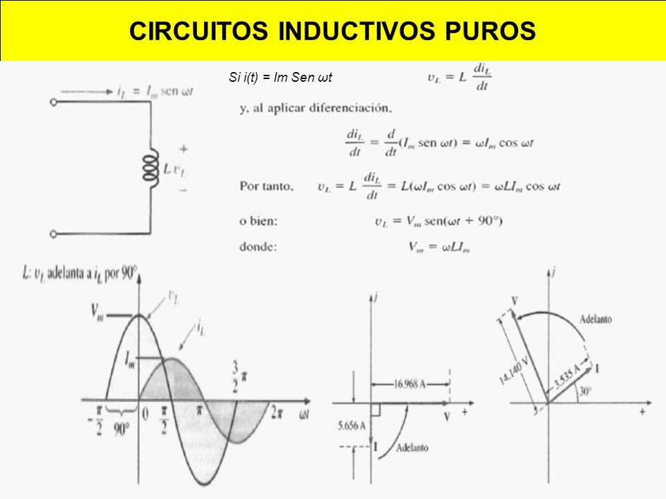 CIRCUITOS CAPACITIVOS PUROS Si v (t)= V m Sen ωt