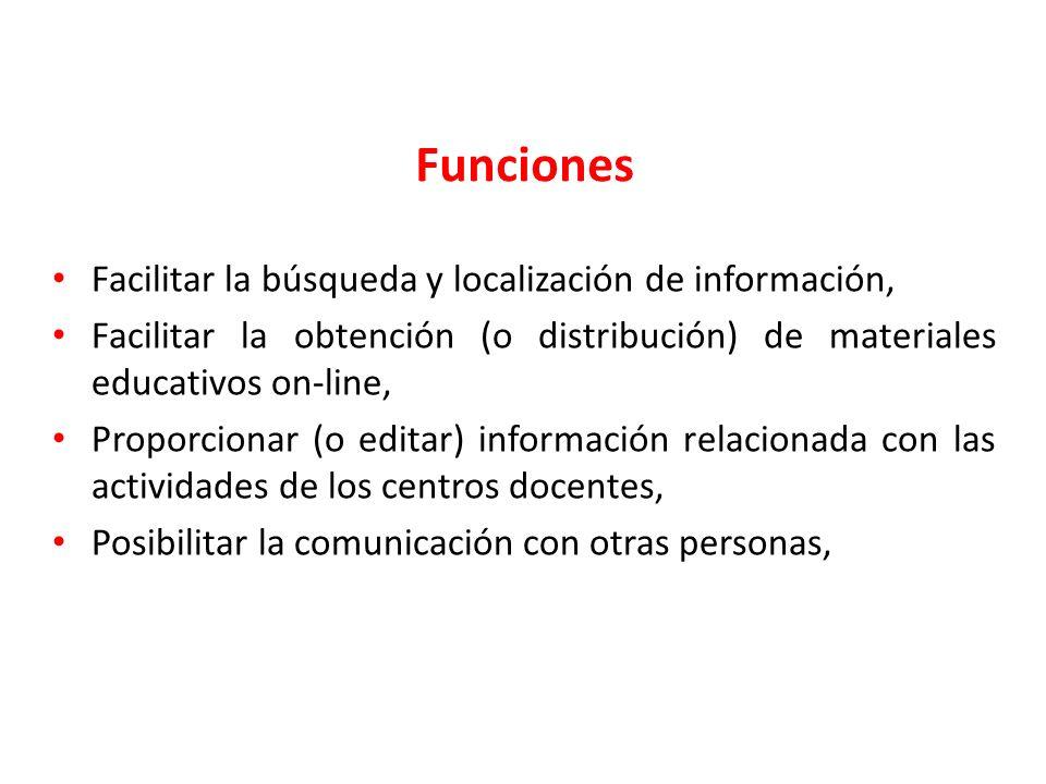 Facilitar la búsqueda y localización de información, Facilitar la obtención (o distribución) de materiales educativos on-line, Proporcionar (o editar)