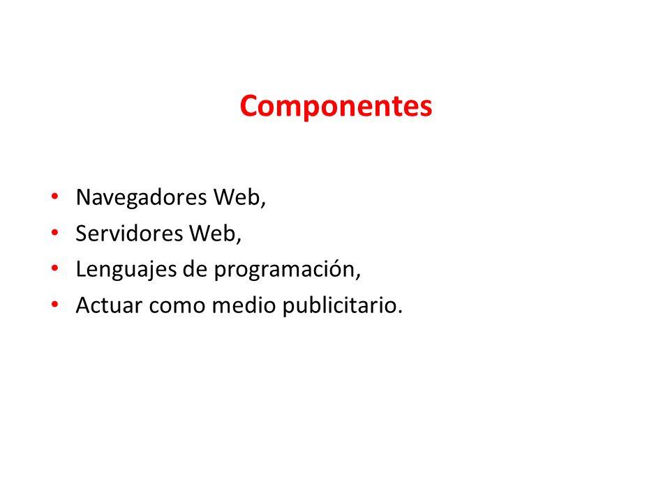 Navegadores Web, Servidores Web, Lenguajes de programación, Actuar como medio publicitario. Componentes 12 / 56
