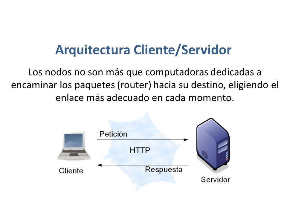 Arquitectura Cliente/Servidor Los nodos no son más que computadoras dedicadas a encaminar los paquetes (router) hacia su destino, eligiendo el enlace