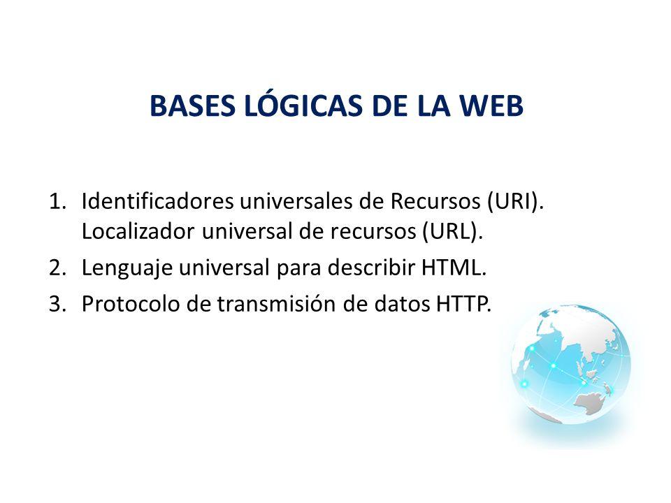 1.Identificadores universales de Recursos (URI). Localizador universal de recursos (URL). 2.Lenguaje universal para describir HTML. 3.Protocolo de tra