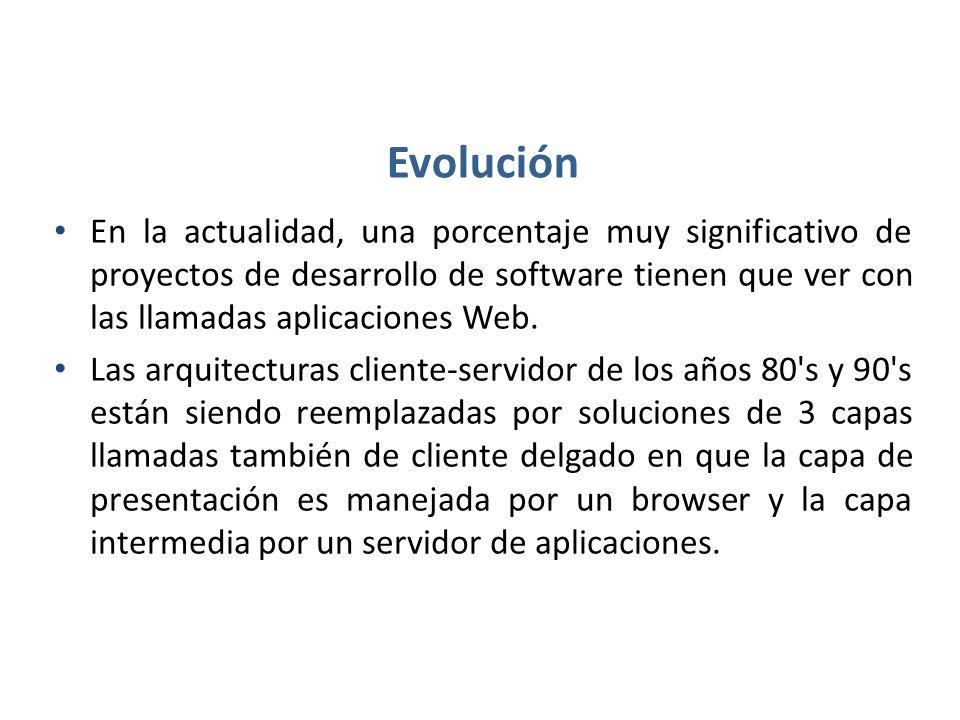 Evolución En la actualidad, una porcentaje muy significativo de proyectos de desarrollo de software tienen que ver con las llamadas aplicaciones Web.