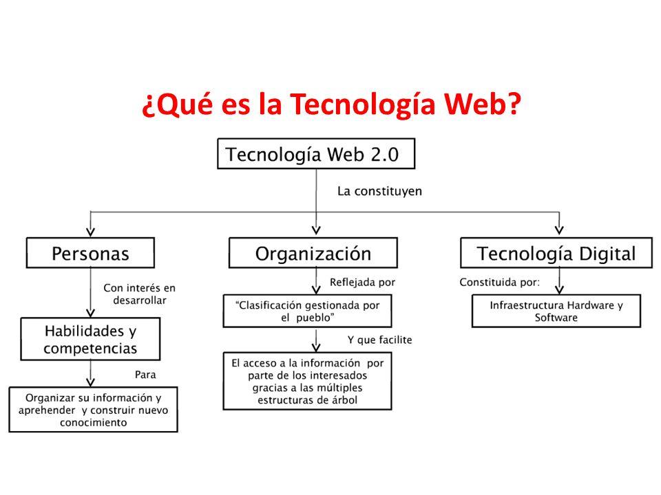 ¿Qué es la Tecnología Web? 7 / 56