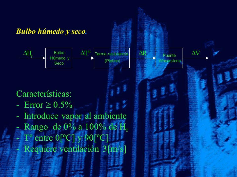 Bulbo húmedo y seco. Bulbo Húmedo y Seco H r Tº Termo resistencia (Platino) R Puente Wheatstone V Características: - - Error 0.5% - Introduce vapor al