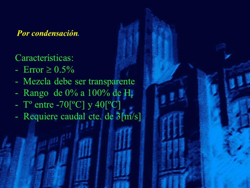 Por condensación. Características: - - Error 0.5% - Mezcla debe ser transparente - - Rango de 0% a 100% de H r - - Tº entre -70[ºC] y 40[ºC] - - Requi