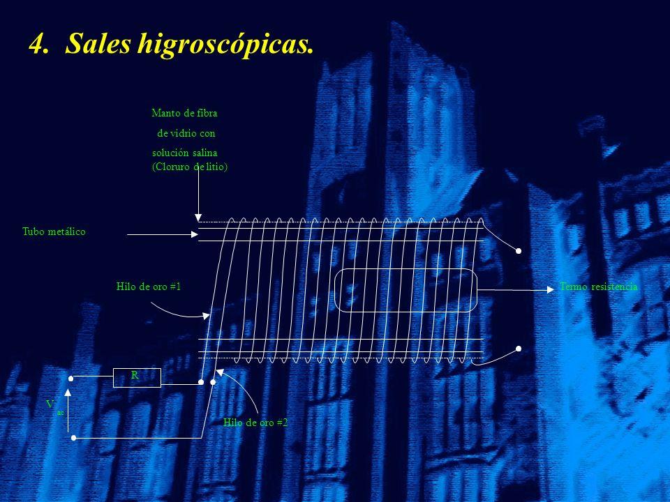 4. Sales higroscópicas.
