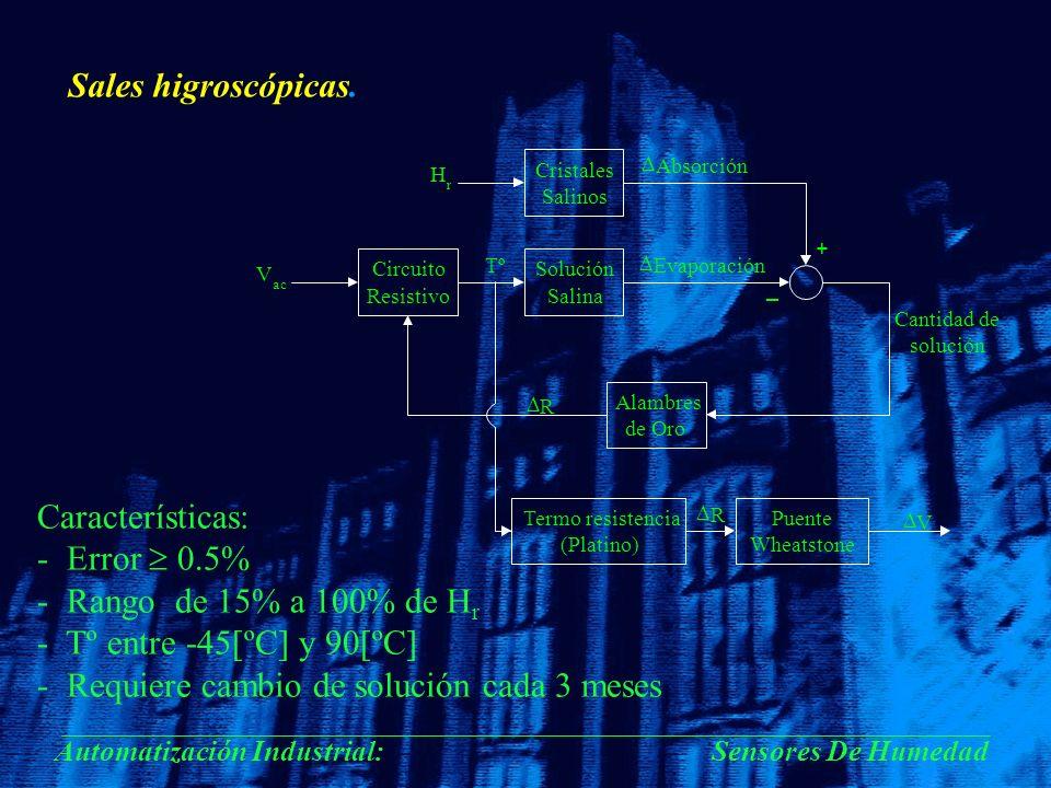 Automatización Industrial:Sensores De Humedad Sales higroscópicas. V ac Circuito Resistivo Tº Termo resistencia (Platino) Puente Wheatstone R V _ + H