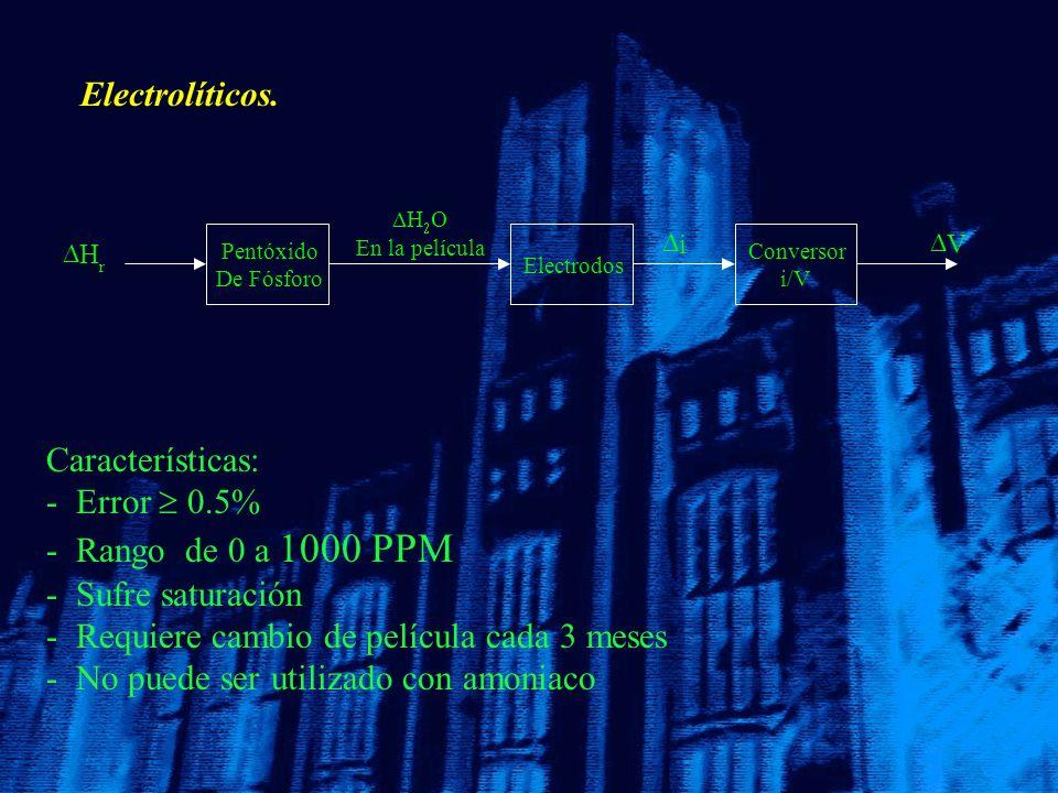Electrolíticos. H r En la película Pentóxido De Fósforo Electrodos i Conversor i/V V Características: - - Error 0.5% - - Rango de 0 a 1000 PPM - - Suf