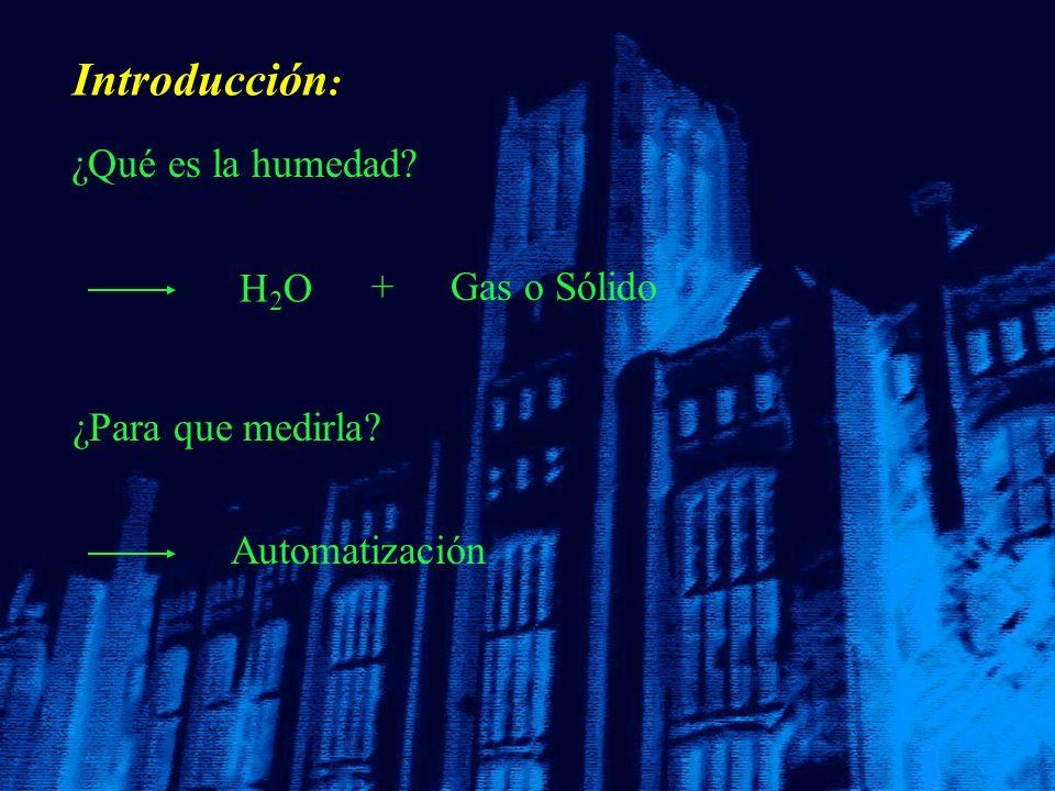 Introducción : ¿Qué es la humedad? ¿Para que medirla? H2OH2O +Gas o Sólido Automatización