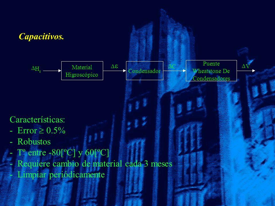 Capacitivos. Puente Wheatstone De Condensadores V H r Material Higroscópico Condensador C Características: - - Error 0.5% - Robustos - - Tº entre -80[