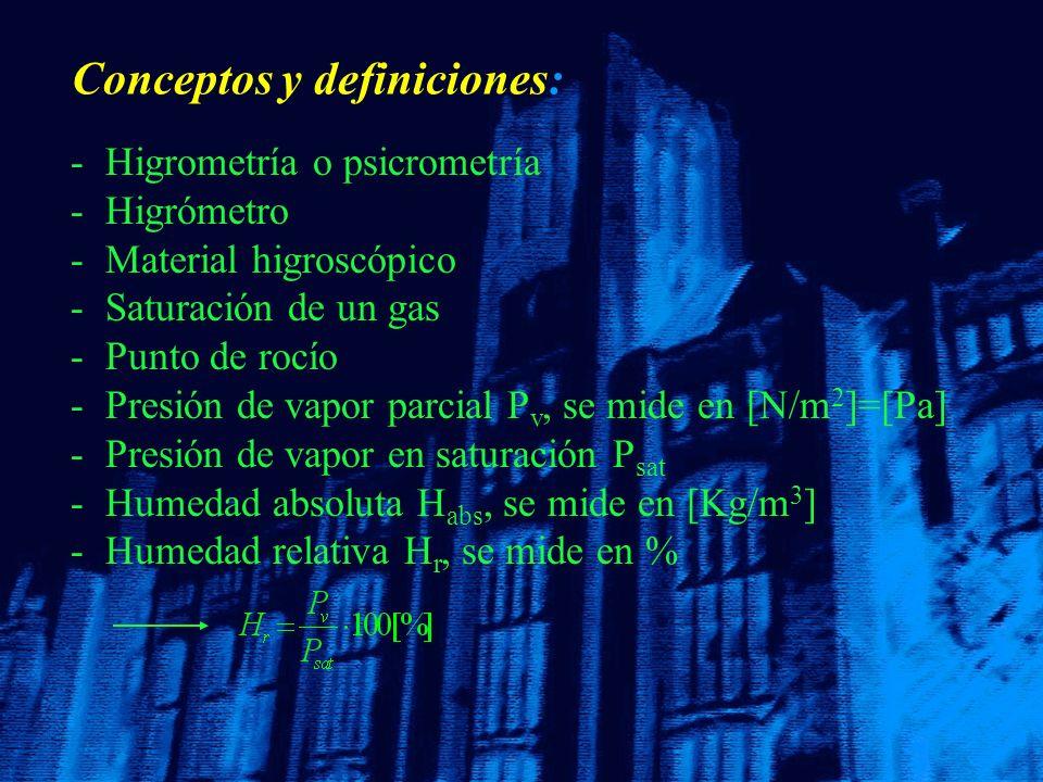 Conceptos y definiciones: - - Higrometría o psicrometría - - Higrómetro - - Material higroscópico - - Saturación de un gas - - Punto de rocío - - Pres
