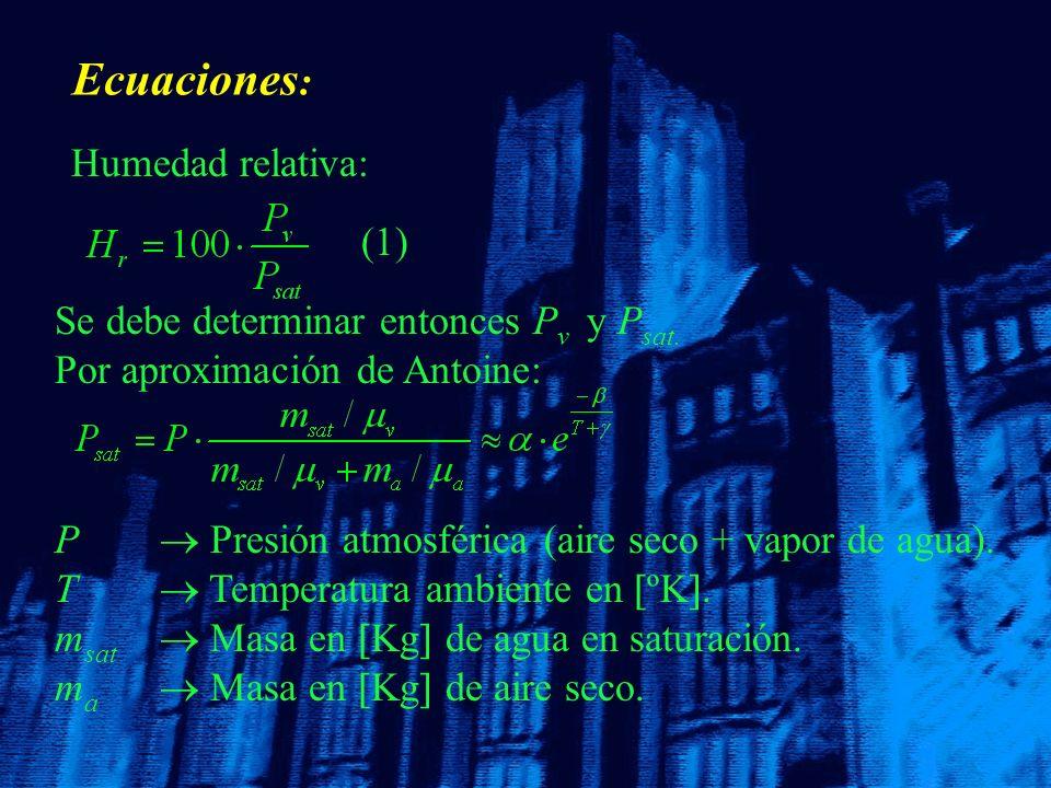 Ecuaciones : Humedad relativa: (1) Se debe determinar entonces P v y P sat. Por aproximación de Antoine: P Presión atmosférica (aire seco + vapor de a