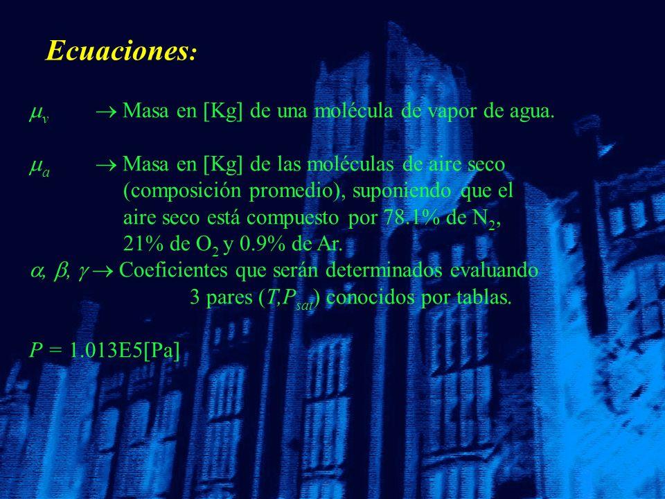 Ecuaciones : v Masa en Kg de una molécula de vapor de agua. a Masa en Kg de las moléculas de aire seco (composición promedio), suponiendo que el aire