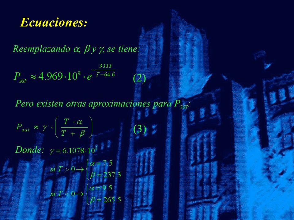 Ecuaciones : Reemplazando, y, se tiene: (2) Pero existen otras aproximaciones para P sat : Donde: (3)