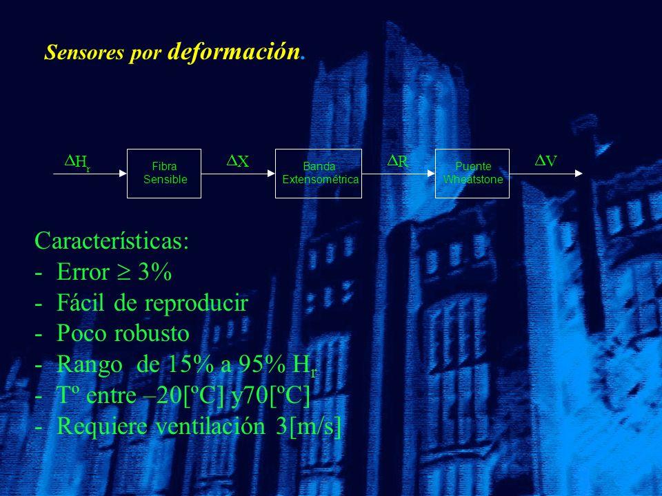 Sensores por deformación. Fibra Sensible H r Banda Extensométrica X Puente Wheatstone R V Características: - - Error 3% - - Fácil de reproducir - - Po