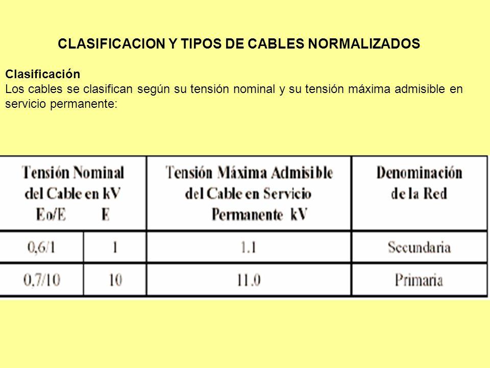 CLASIFICACION Y TIPOS DE CABLES NORMALIZADOS Clasificación Los cables se clasifican según su tensión nominal y su tensión máxima admisible en servicio